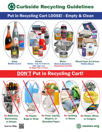 Curbside Recycling Guidelines in English