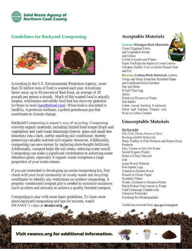 Compost Guidelines and Resources