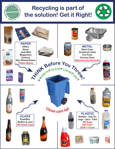 Recycling - Get It Right Flyer
