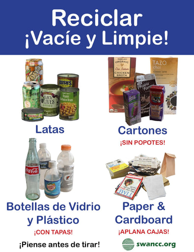 Recycling Signs in Spanish